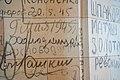 190930 Sowjetische Graffiti Reichstag.jpg