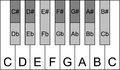 19 equal temperament keyboard split sharp.png