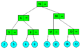 2-3 strom-struktura 2uzly.png