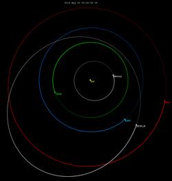 Asteroid impact prediction - Wikipedia