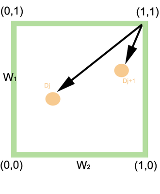 Extended Boolean model - Image: 2D Extended Boolean model AND example
