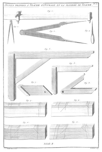 File:A-J Roubo - L'Art du Menuisier - Planche 015.png