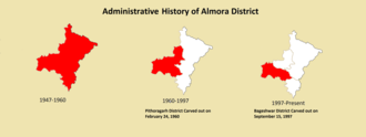 Almora district - Administrative History of Almora District