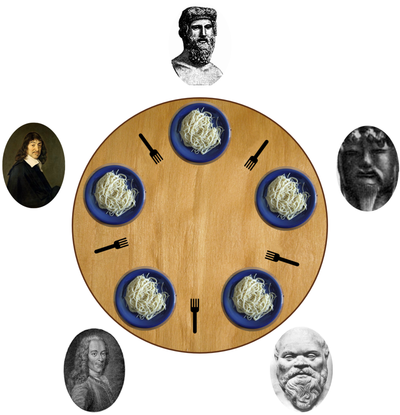"The ""Dining Philosophers"", a classic problem involving concurrency and shared resources An illustration of the dining philosophers problem.png"