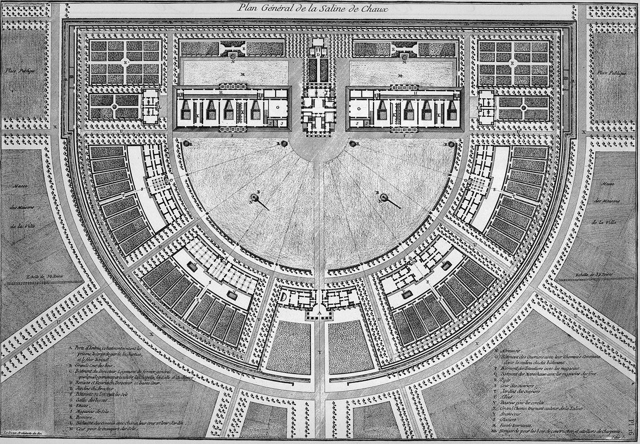 File arc et senans plan de la saline for Arc et types