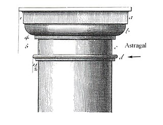 Astragal Architectural element