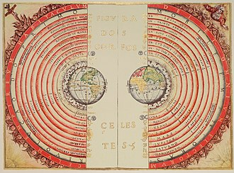"Giordano Bruno - Illuminated illustration of the Ptolemaic geocentric conception of the universe. The outermost text reads ""The heavenly empire, dwelling of God and all the selected"""