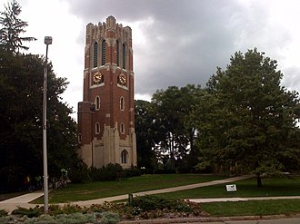 Beaumont Tower - Image: Beaumont Tower Michigan MSU East Lansing