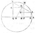 Bovier-Lapierre - Traité élémentaire de trigonométrie rectiligne 1868, illust p054.png