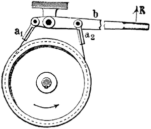 Band brake - Image: Broms, fig 3, Nordisk familjebok