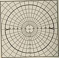Bryn Mawr College monographs (1901) (14782080422).jpg