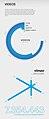 CC in zahlen infografik D64 2014 VIDEOS.jpg