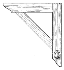 A Plumb Square From The Book Cassells Carpentry And Joinery