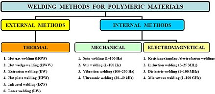 Do Metals Show A Wide Range Of Chemical Properties