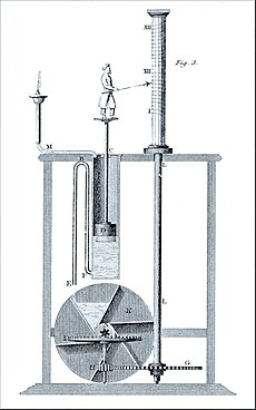 A water clock. A small human figurine holds a pointer to a cylinder marked by the hours. The cylinder is connected by gears to a water wheel driven by water that also floats, a part that supports the figurine.
