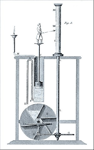 Diagram of a fancy clepsydra. Water enters and...