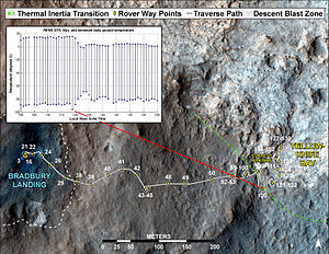 path curiosity rover gale crater - photo #31
