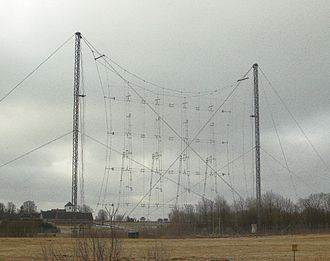 Curtain array - Antenna G1 at Hörby shortwave station, which was operated by Radio Sweden but was shut down in 2011. It consisted of 16 horizontal wire dipoles in a 4x4 array, suspended in front of a wire screen. Each of the 4 columns of dipoles is fed by a separate open-wire transmission line, which can be seen exiting at an angle from the center of each column. The diagonal wires in the foreground are guy wires. The CCIR designation for this type of antenna (below) is HR 4/4/0.5