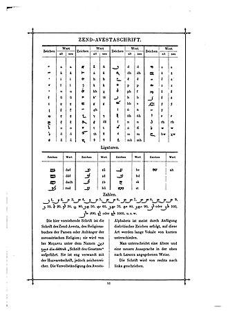 Avestan alphabet - Avestan chart by Carl Faulmann