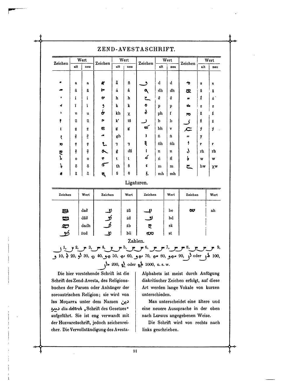 Das Buch der Schrift (Faulmann) 106