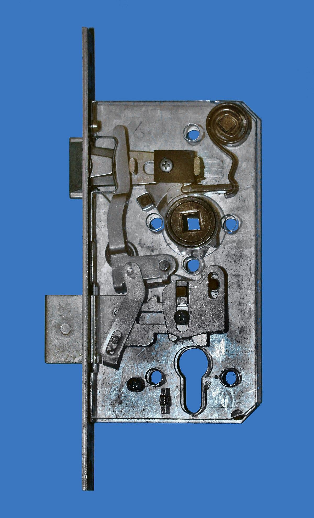 wechselschloss wikipedia. Black Bedroom Furniture Sets. Home Design Ideas