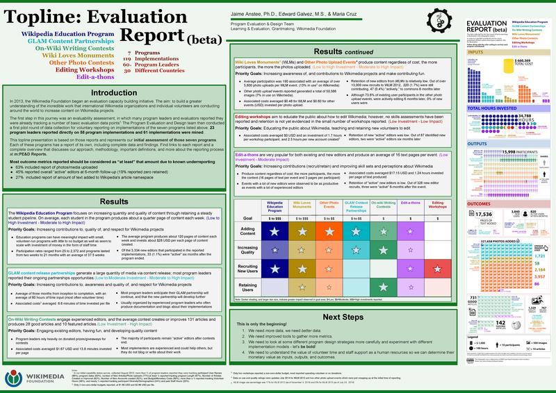 File:Evaluation Report (beta) Poster Wikimania 2014.pdf