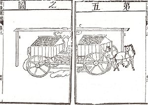 Field mill (carriage) - The field mill in the Chinese book Qiqi Tushuo (1627), by Johann Schreck and Wang Zheng