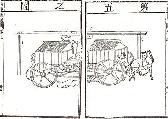 Vittorio Zonca - Adaptation of Zonca's field mill in the Chinese book Qiqi Tushuo (1627), by Johann Schreck and Wang Zheng