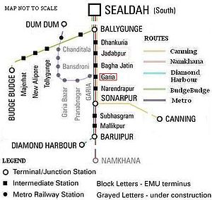 Sealdah South lines - Layout of Sealdah-South Lines