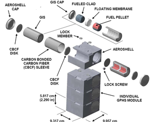 General Purpose Heat Source - Exploded view with english labels.png