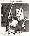 Glass; three views inside a plate glass factory. Engraving b Wellcome V0024053ER Fig 2.jpg