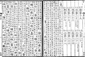 Reconstructions of Old Chinese - Image: Guangyun Dong Rhyme 1