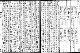 "Reconstructions of Old Chinese - The start of the first rhyme class (東 dōng ""east"") of the Guangyun rhyme dictionary"