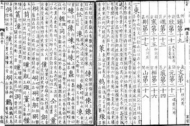 chinese dictionary writing