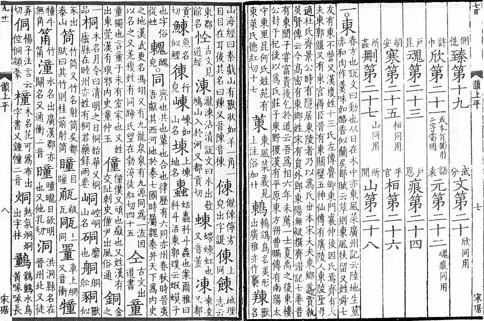 Guangyun Dong Rhyme 1