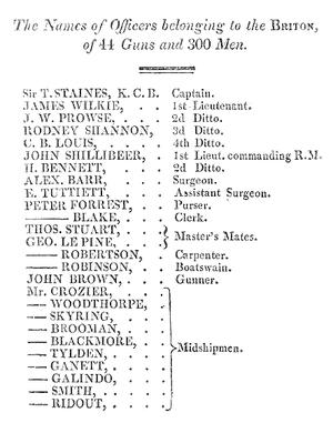 HMS Briton (1812) - Crew list of HMS Britain c. 1813