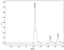 a component analysis of common analgestic tablets by thin layer chromatography Explore log in create new account upload .