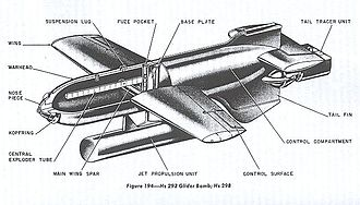 Henschel Hs 293 - A schematic drawing of a Hs 293