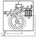 Hipp's slave clock, Otto's Encyclopedia.jpg