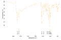 IR Spectrum of Cis-Dichlorobis(ethylenediamine)cobalt(III) chloride.png