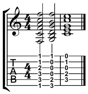 I–IV–V–I - Image: IV V I in C guitar