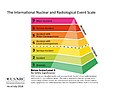 International Nuclear and Radiological Event Scale (44021366722).jpg