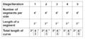 Koch snowflake chart.PNG
