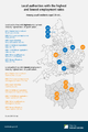 Local authorities with the highest and lowest employment rates.png