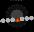 Lunar eclipse chart close-1910May24.png
