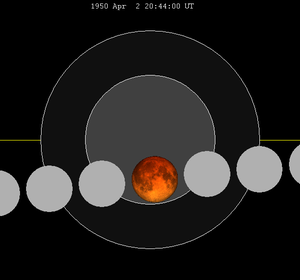 Saros (astronomy) - Image: Lunar eclipse chart close 1950Apr 02