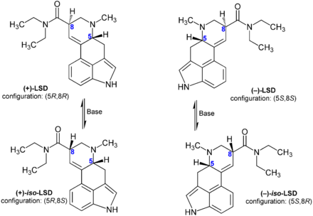The four possible stereoisomers of LSD. Only (+)-LSD is psychoactive. Lysergide stereoisomers structural formulae v.2.png