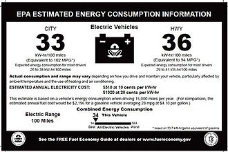 Miles per gallon gasoline equivalent - Image: Mini E Monroney lable 2008