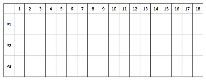 Sample Mizerka Scoring Sheet