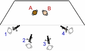 Multiple-camera setup - Wikipedia